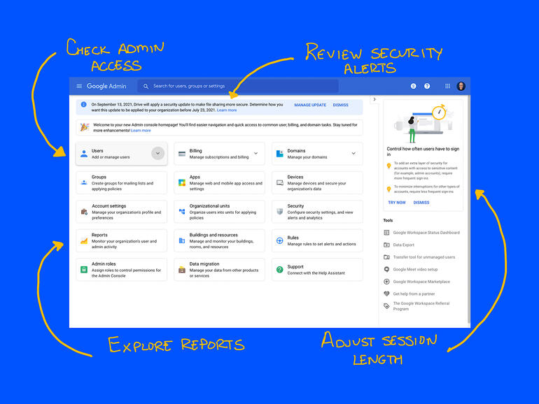 Screenshot from Google Workspace Admin page, with four arrows pointing to covered features: Check admin access; Review security alerts; Adjust session length, Explore reports.